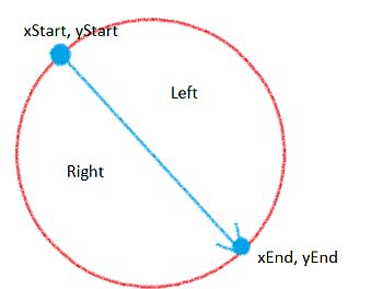 How to draw semicircle on Android Canvas? — Michał Wróbel's blog