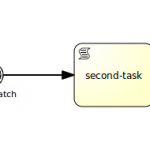 Exposing Activiti BPMN Engine events via websockets extending its REST application