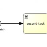 Exposing Activiti BPMN Engine events via websockets extending its REST application